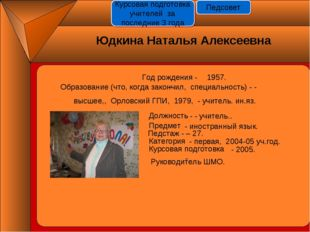 Год рождения - - 1957. Должность Предмет Педстаж - – 27. Категория Курсовая п