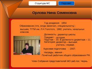 Год рождения - 1954 Должность Предмет Педстаж - 33. В должности директора – 1
