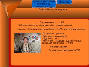 Год рождения - 1949 Должность Предмет Педстаж - 20. Категория Курсовая подгот