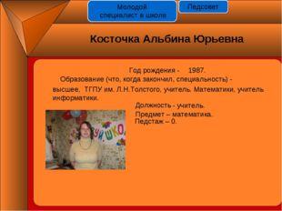 Год рождения - 1987. Должность Предмет – математика. Педстаж – 0. - учитель.