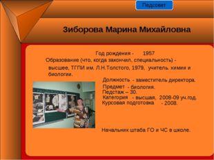 Год рождения - 1957 Должность Предмет Педстаж – 30. Категория Курсовая подгот