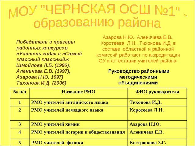 Руководство районными методическими объединениями Победители и призеры район...
