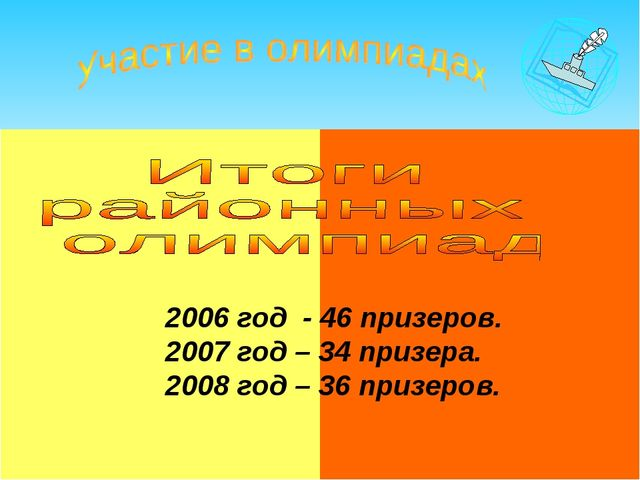 2006 год - 46 призеров. 2007 год – 34 призера. 2008 год – 36 призеров.