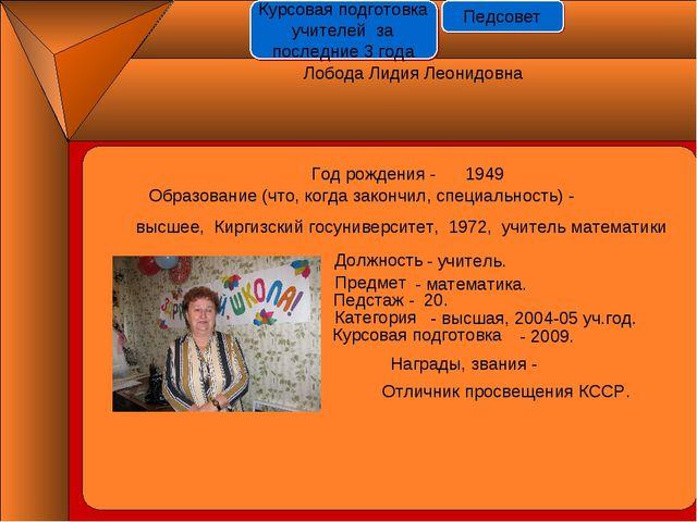 Год рождения - 1949 Должность Предмет Педстаж - 20. Категория Курсовая подгот...