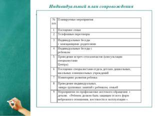 Индивидуальный план сопровождения № п/пПланируемые мероприятия 1Посещение с