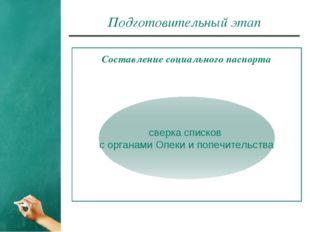 Подготовительный этап Составление социального паспорта сверка списков с орган
