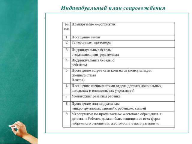 Индивидуальный план сопровождения № п/пПланируемые мероприятия 1Посещение с...