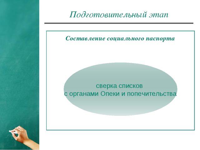 Подготовительный этап Составление социального паспорта сверка списков с орган...