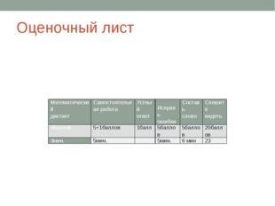 Оценочный лист Математический диктант Самостоятельная работа Устный ответ Исп