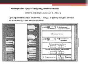 Медицинские средства индивидуальной защиты аптечка индивидуальная АИ-1 (АИ-2