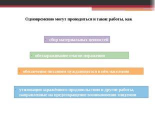 Закон предусматривает следующие виды АСДНР: Федеральный закон от 22.08.1995 N