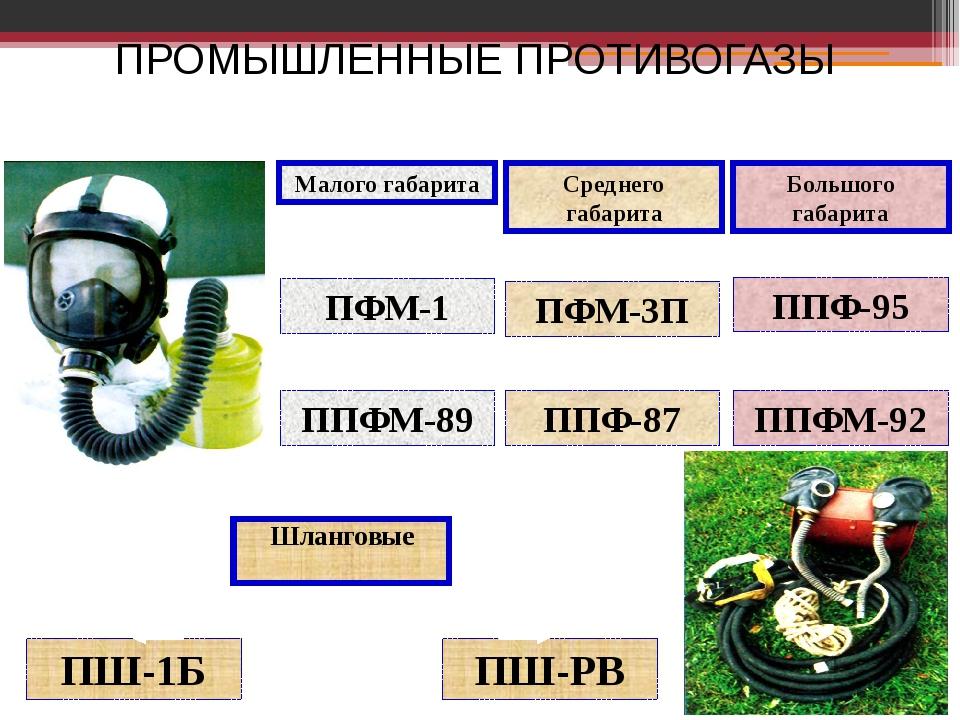 ПРОМЫШЛЕННЫЕ ПРОТИВОГАЗЫ Малого габарита Среднего габарита Большого габарита...