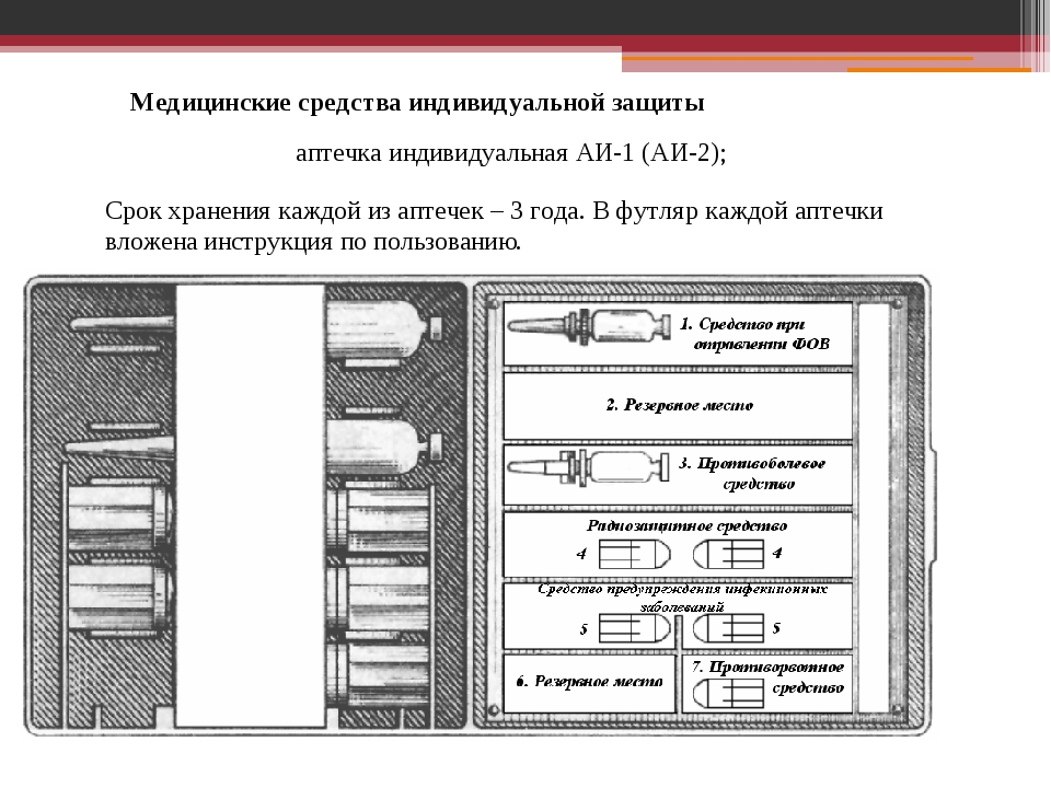 Медицинские средства индивидуальной защиты аптечка индивидуальная АИ-1 (АИ-2...