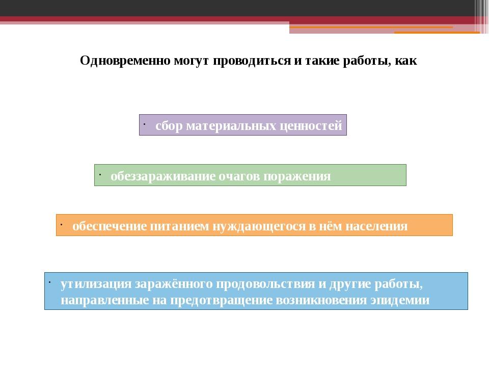Закон предусматривает следующие виды АСДНР: Федеральный закон от 22.08.1995 N...