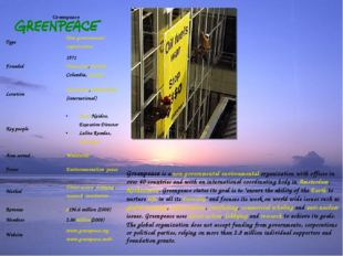 Greenpeace is a non-governmental environmental organization with offices in o