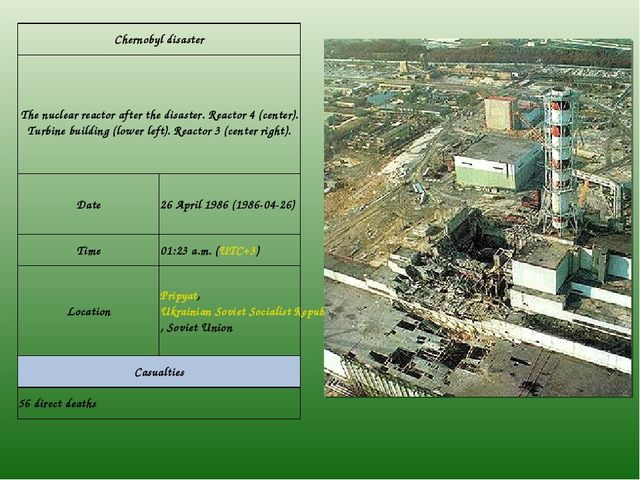 Chernobyl disaster	 The nuclear reactor after the disaster. Reactor 4 (center...
