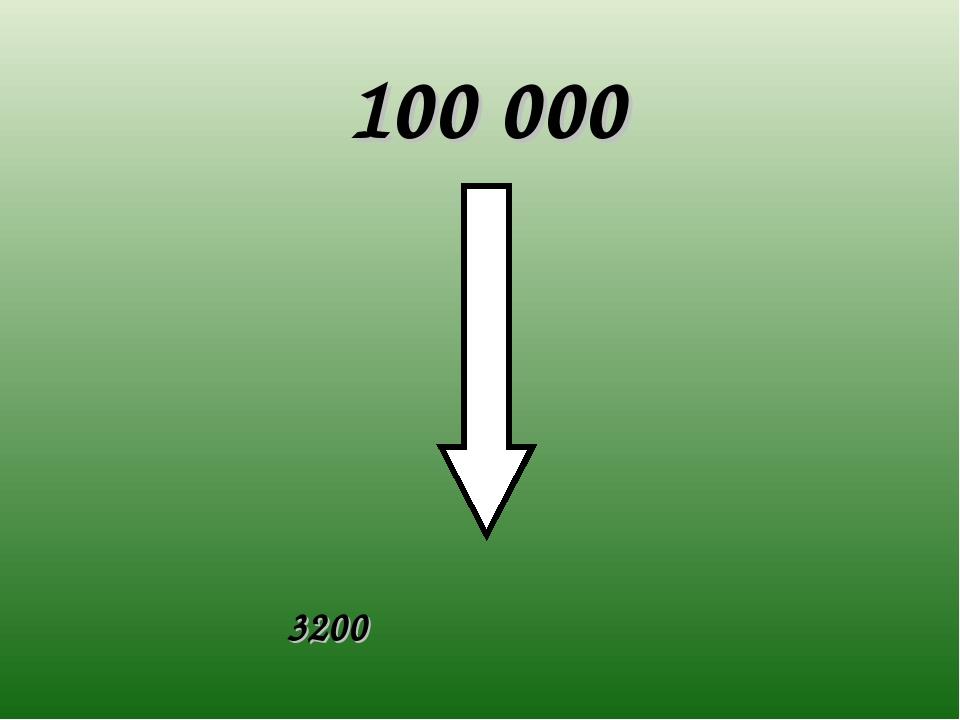100 000 3200