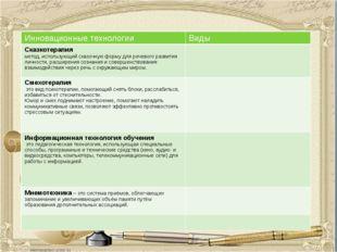 Инновационные технологии Виды Сказкотерапия метод, использующий сказочную фор