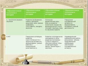 Образовательные технологии и методики Образовательные технологии и методики О