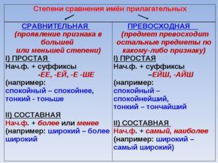 Степени сравнения имён прилагательных  СРАВНИТЕЛЬНАЯ (проявление признака в