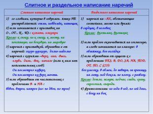 Слитное и раздельное написание наречий Слитное написание наречийРаздельное н