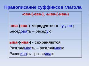 Правописание суффиксов глагола -ова-(-ева-), -ыва-(-ива-) -ова-(ева-) череду