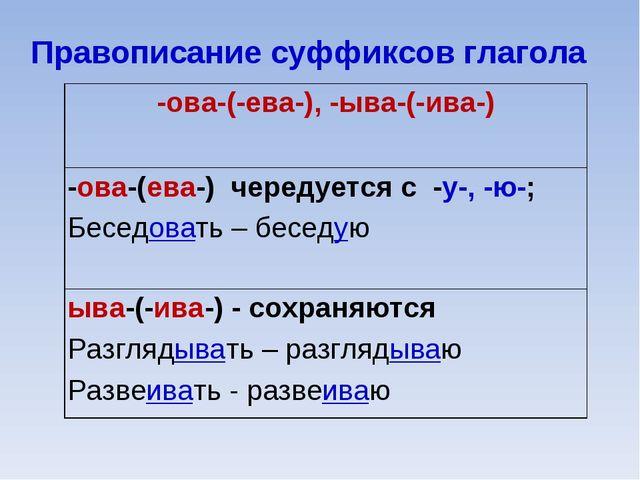 Правописание суффиксов глагола -ова-(-ева-), -ыва-(-ива-) -ова-(ева-) череду...