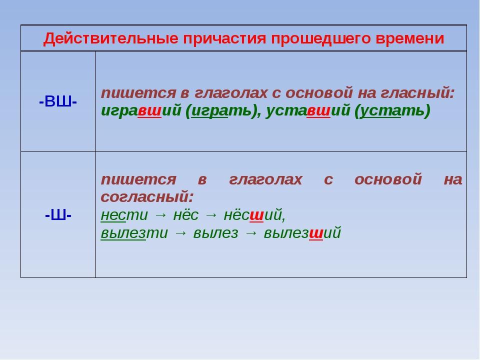 Действительные причастия прошедшего времени -ВШ-пишется в глаголах с осново...