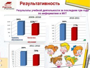 Результаты учебной деятельности за последние три года по информатике и ИКТ Ре