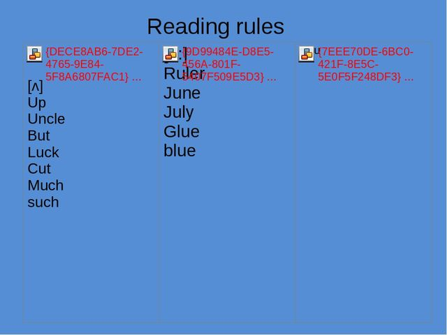 Reading rules