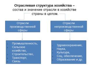Отраслевая структура хозяйства – состав и значение отрасли в хозяйстве страны