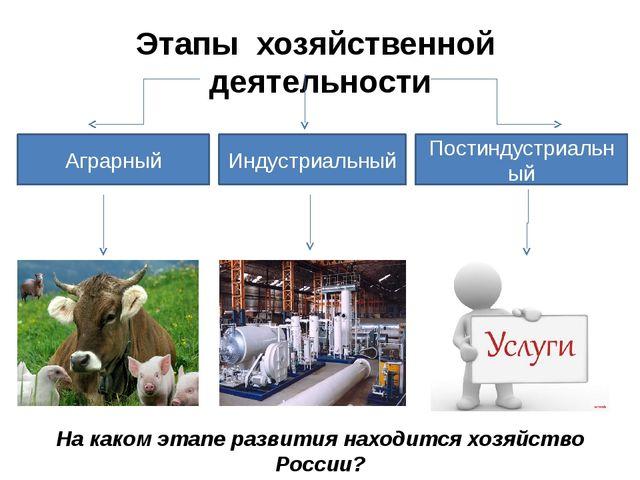 Этапы хозяйственной деятельности Аграрный Индустриальный Постиндустриальный Н...