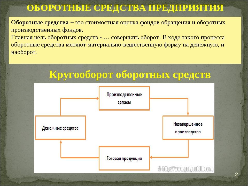 * Оборотные средства – это стоимостная оценка фондов обращения и оборотных пр...