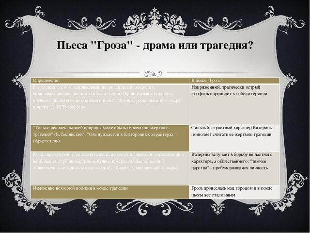 """Пьеса """"Гроза""""- драма или трагедия? Определения В пьесе """"Гроза"""" В трагедии """"...."""