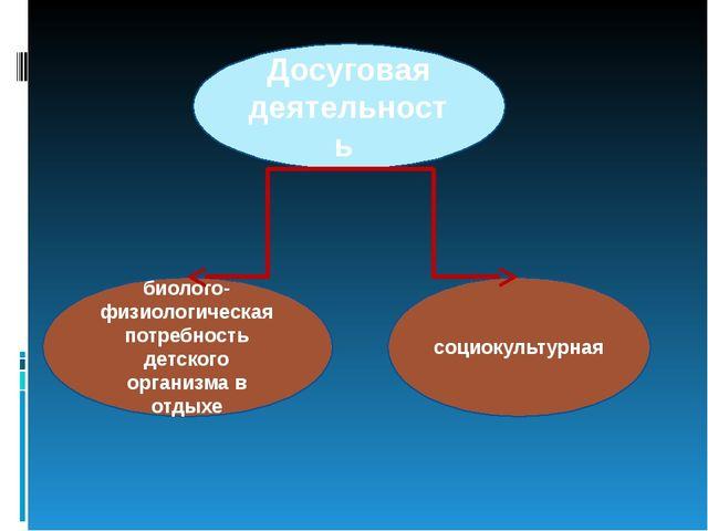 Досуговая деятельность биолого-физиологическая потребность детского организма...