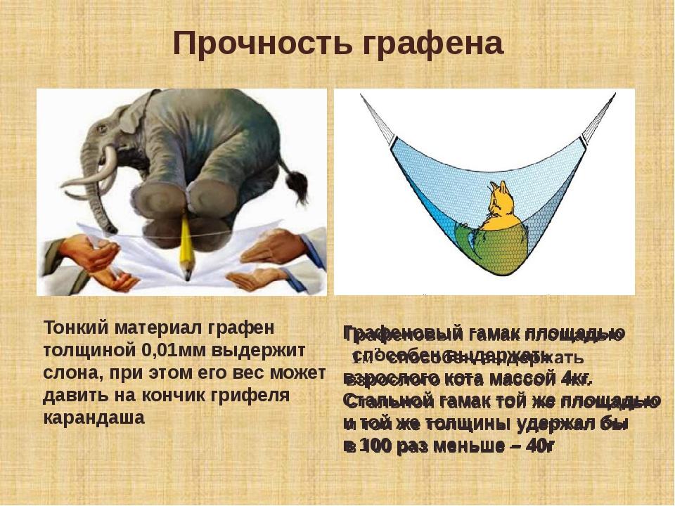 Прочность графена Тонкий материал графен толщиной 0,01мм выдержит слона, при...
