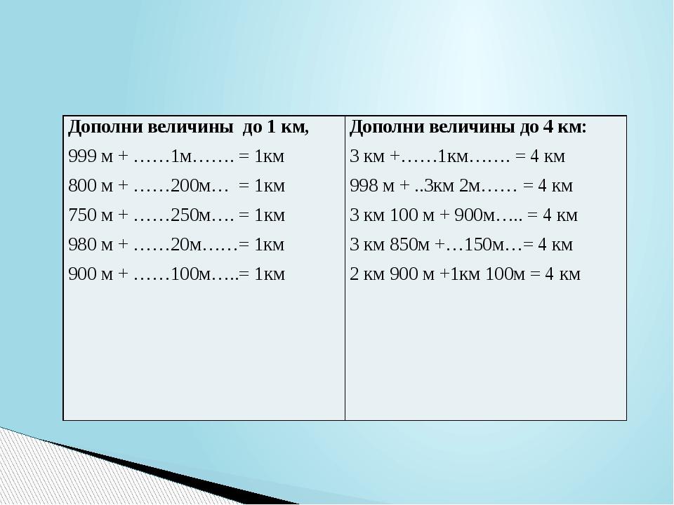 Дополни величины до 1 км, 999 м +……1м…….= 1км 800 м +……200м…= 1км 750 м +……25...