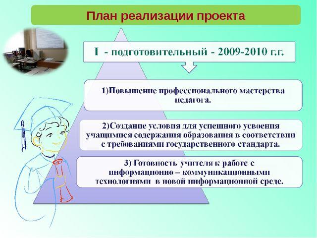 План реализации проекта