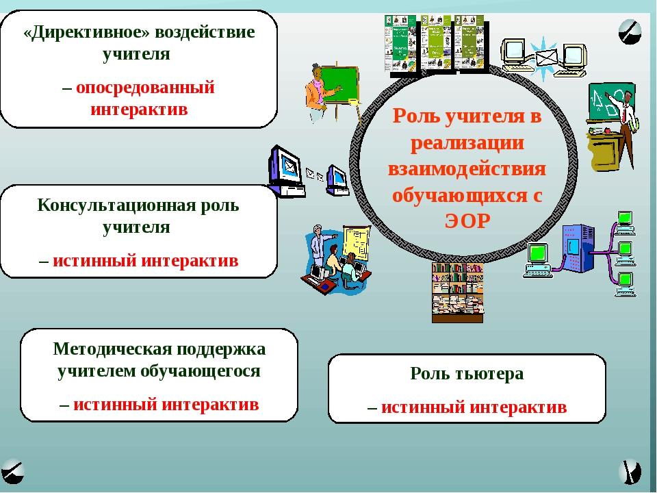 Роль учителя в реализации взаимодействия обучающихся с ЭОР «Директивное» возд...