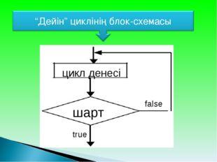 шарт цикл денесі true false