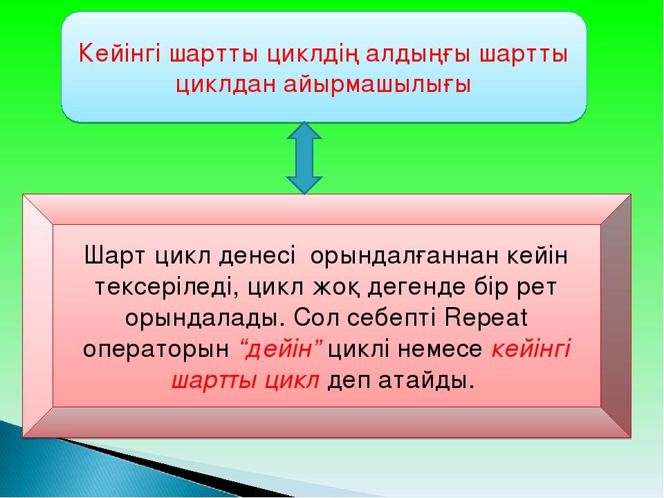 Кейінгі шартты циклдің алдыңғы шартты циклдан айырмашылығы Шарт цикл денесі о...