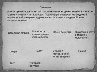 Анатолий Константинович Лядов (1855-1914), создал несколько симфонических мин