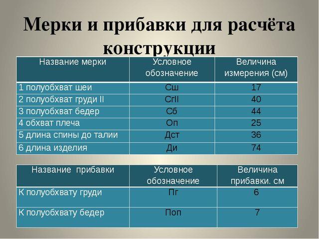 Мерки и прибавки для расчёта конструкции Название мерки Условное обозначение...