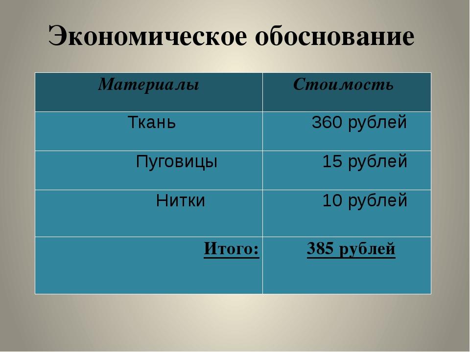 Экономическое обоснование Материалы Стоимость Ткань 360рублей Пуговицы 15рубл...