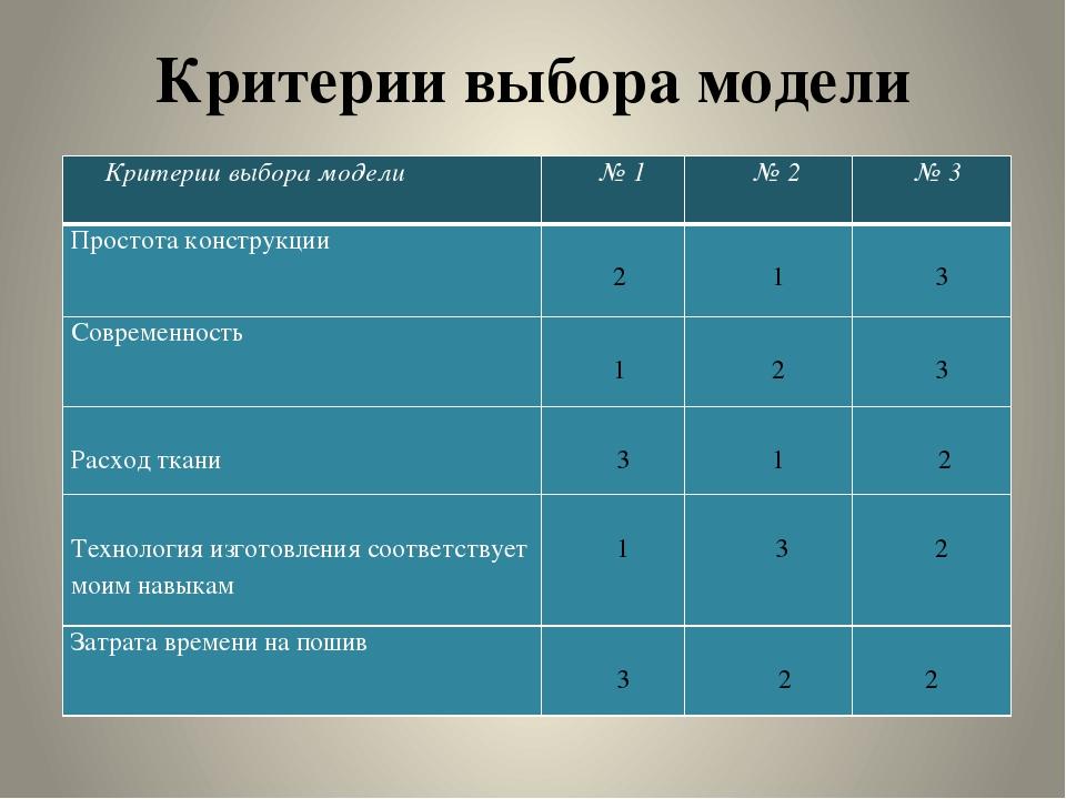 Критерии выбора модели Критерии выбора модели №1 №2 № 3 Простота конструкции...