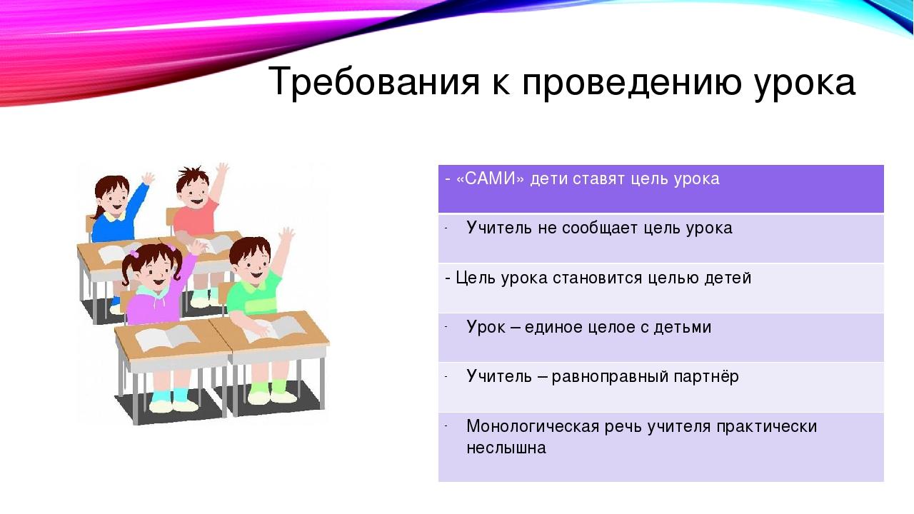 Требования к проведению урока - «САМИ» дети ставят цель урока Учитель не сооб...