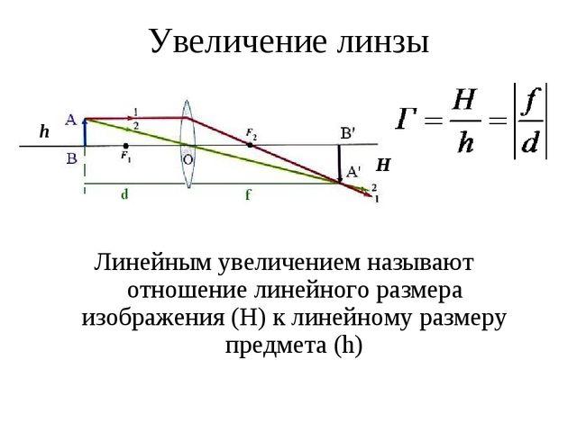 Увеличение линзы Линейным увеличением называют отношение линейного размера из...