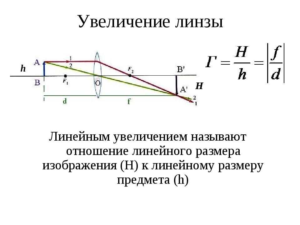 Степень линейного уменьшения какого-либо изображения по сравнению с натурой