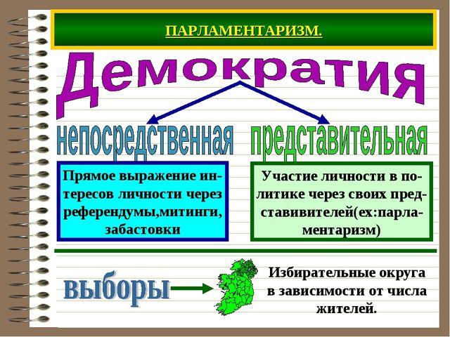 ПАРЛАМЕНТАРИЗМ. Прямое выражение ин- тересов личности через референдумы,митин...