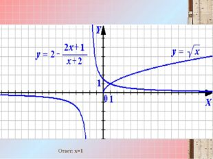 Ответ: x=1